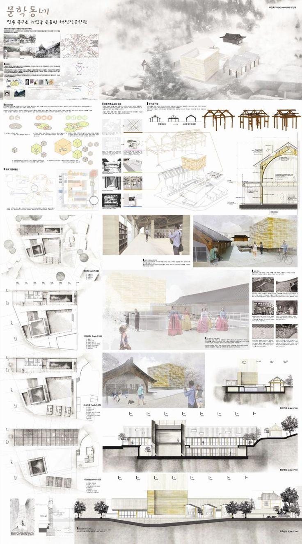 Architecture layout.