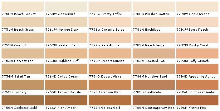 Millennium Paints - Millennium Paint Colors - Millennium - sample urine color chart