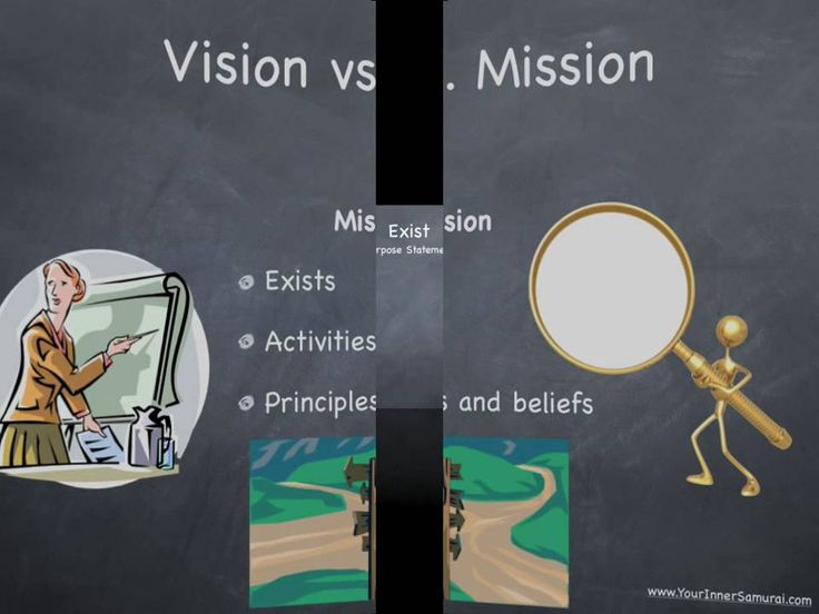 how to write a vision and mission for a business