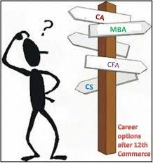 Career Options After 12th Commerce ,Career Options Availability after CBSE Class 12th Commerce ,Different career options after 12th CBSE Board, Other CBSE Exam's Info, CBSE QnA,What to be done after class 12th, new job opportunities for class 12 th,Jobs and placement after class 12th, jobs for class 12th,12th pass jobs, career opportunities for class 12th, new career ventures for class 12 th  #governmentjobs #Jobs #jobsinindia #centralgovtjobs #jobsearch #jobseekers #indian #indiajobs