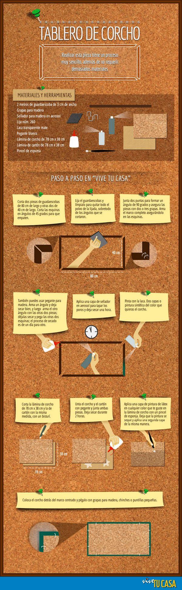Esta es una idea para la renovación de tu cocina ¡pon en marcha tu creatividad! Este corcho puede ser super útil para poner todas tus recetas y recordatorios.