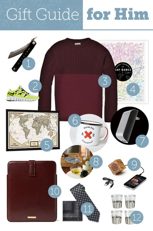 Shay Mitchell Blog: Holiday gift guide for HIM