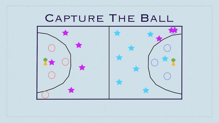 Physed Games - Capture The Ball