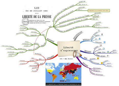 carte conceptuelle sur le thème de la liberté - Recherche Google