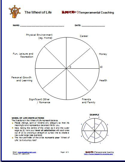 It is a graphic of Sweet Child Therapy Worksheets Pdf