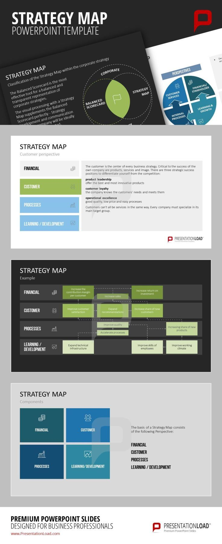 12 best Strategy Map Template & Balanced Scorecard Template | By ex ...