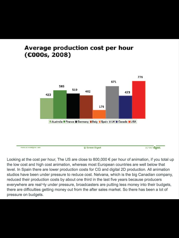 On average, how much money dose the sector produce? Link :  http://cineuropa.org/dd.aspx?t=dossier&l=en&tid=1437&did=201387