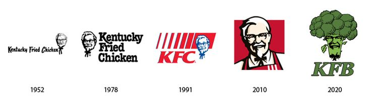 KFC turns to KFB (Kentucky Fried Broccoli) | The past and the future of famous logos | StockLogos.com