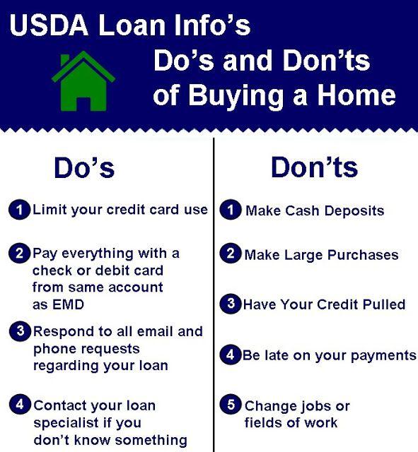 Kentucky Usda Rural Housing Loans Usda Loan Mortgage Loans Usda