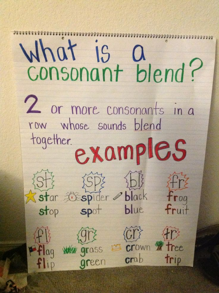 Consonant blend anchor chart...I can't draw a frog!!!! :-/                                                                                                                                                                                 More
