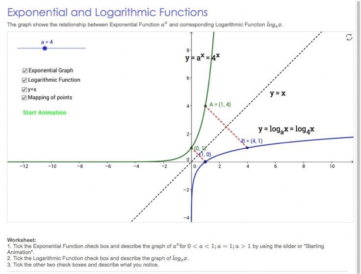 Best 25+ Logarithmic functions ideas on Pinterest ...