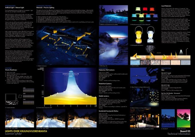 """Board 5. Luonnon Lyhdyt """"Natural Lanterns"""" by West 8 and Speirs + Major."""