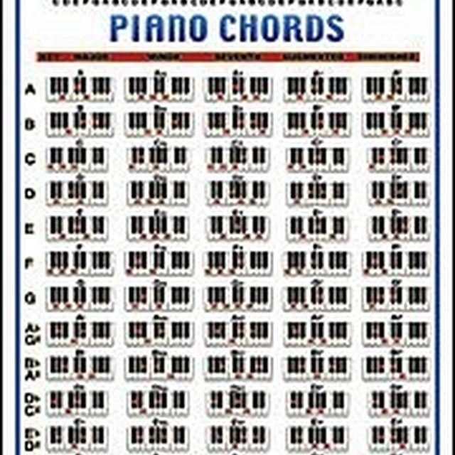 17 Best images about Piano on Pinterest : Sheet music, Piano and Free piano sheet music