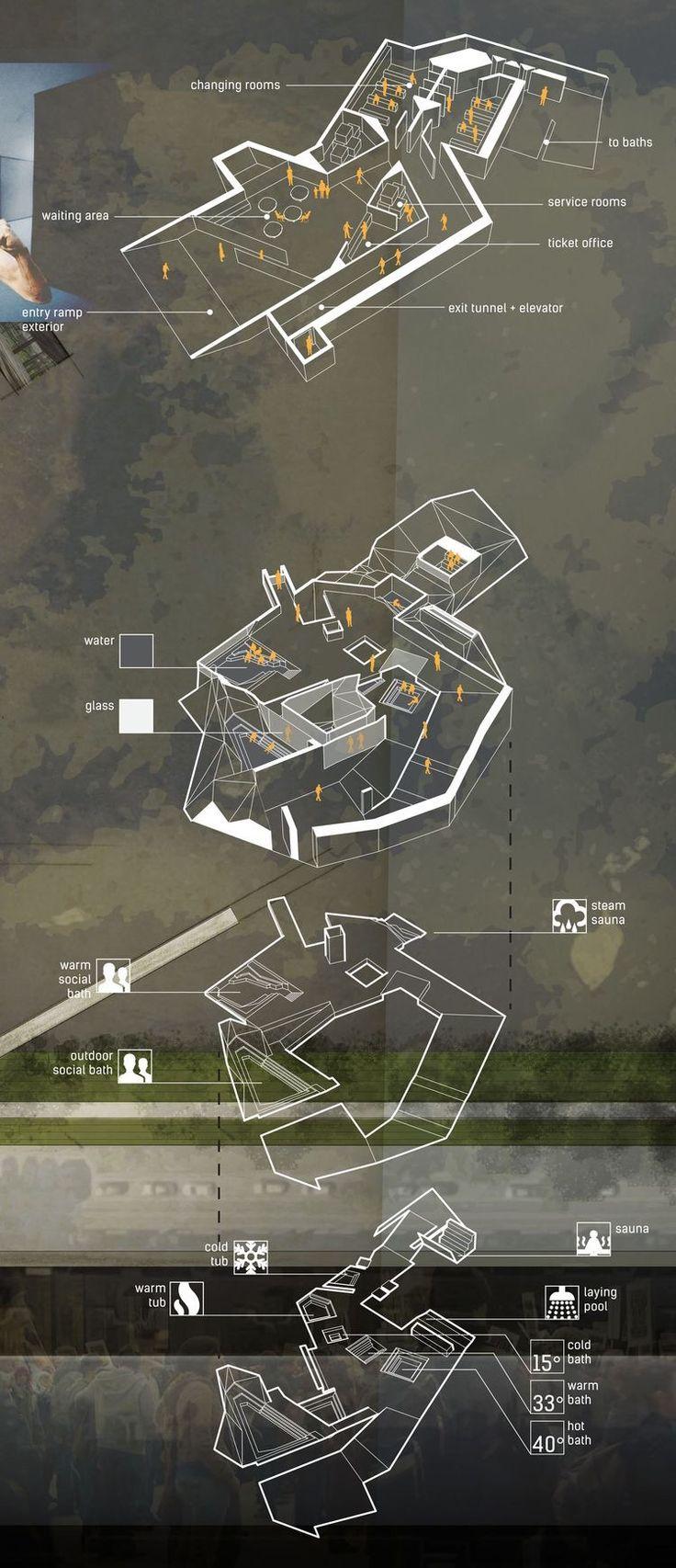 INSPIRATION BLOGBY LANDSCAPE ARCHITECTEVEN BAKKEN
