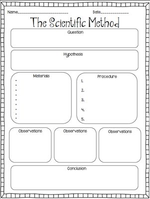 Graphic organizer for scientific method