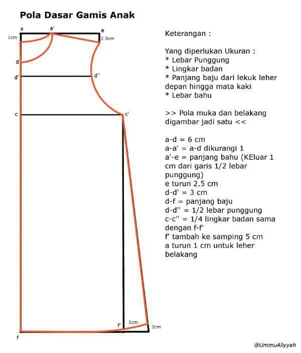 Pola gamis anak