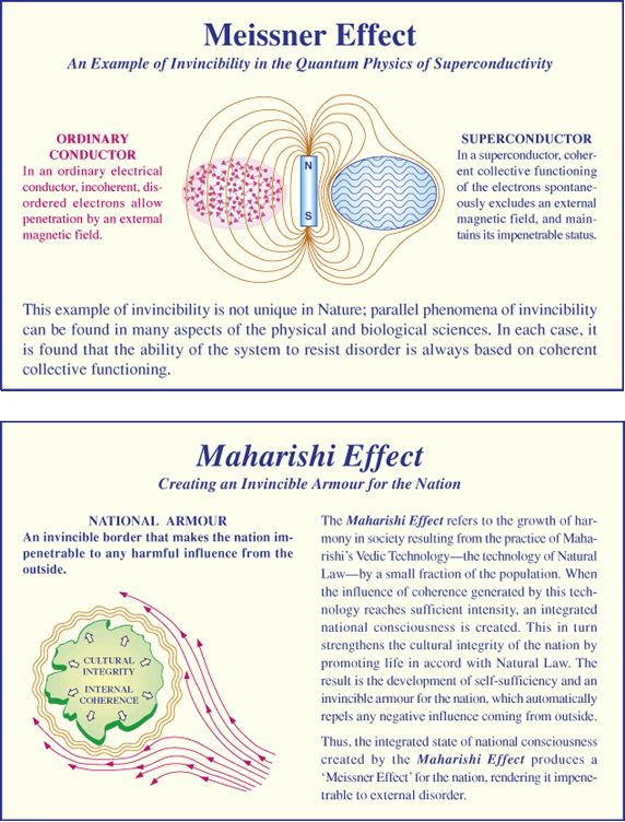 The benefits of mediation are vast. One meditative benefit is called the Maharishi Effect. The scientific flip-side is called the Meissner Effect.
