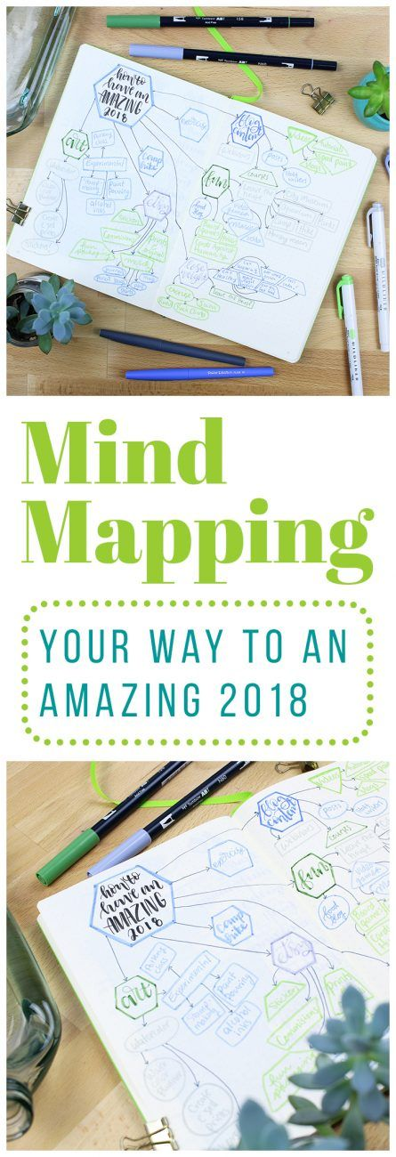 The new year brings tons of new ideas and exciting plans. That's why I love mind mapping so I can capture all my chaotic thoughts and bring my surge of thoughts to fruition! via @LittleCoffeeFox