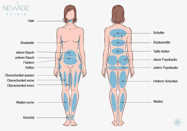 Fettabsaugung  // 📲 WhatsApp: +90541 237 34 00 /// #Brustvergrösserungs #asthetische #Astetik #Brustvergrösserung #Ästhetische #plastischeChirurgie #Schönheit #Fettabsaugung #Nasenkorrektur #BrustvergrösserungsOP #PlastischerChirurg