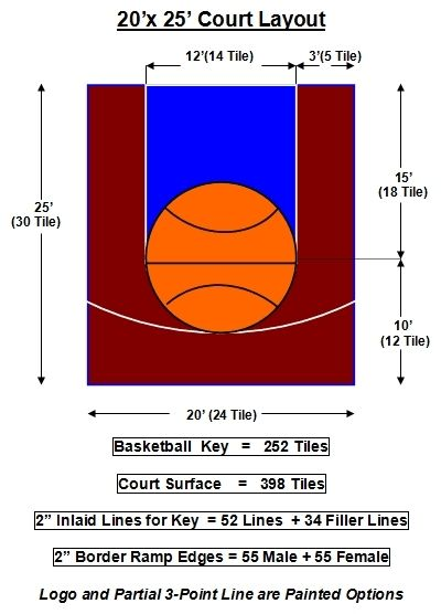 17 best ideas about basketball court on pinterest for Indoor basketball court dimensions