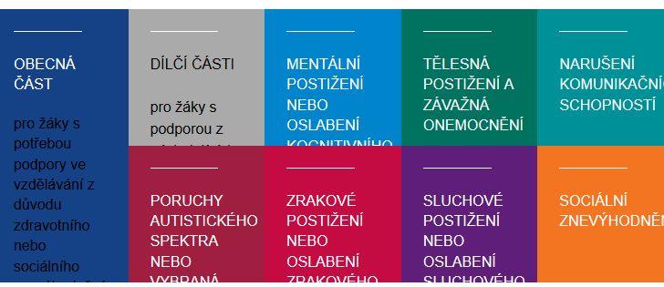 Elektronická verze kompletního katalogu PO z projektu systémová podpora inkluzivního vzdělávání.