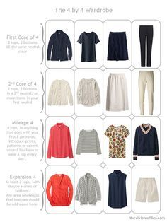 Navy, Beige and Poppy: How to Build a Wardrobe One Piece at a Time; poppy is more orange and is a fresh color to use with navy rather than red, which is rather tired in my view.