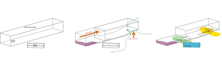 Helsinki Library - Diagram Volume
