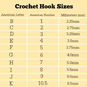 The world of crochet hooks can be intimidating! Make it simple with this helpful conversion chart. | AllFreeCrochetAfghanPatterns.com