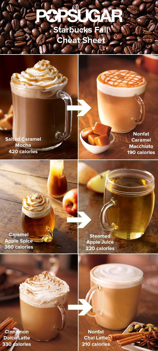 Starbucks Fall Cheat Sheet Starbucks can be so tempting and hard to refuse especially in the fall weather. Don't let this year's fall menu get the best of you. Still enjoy the flavors you love with less guilt! #fall into #fitness