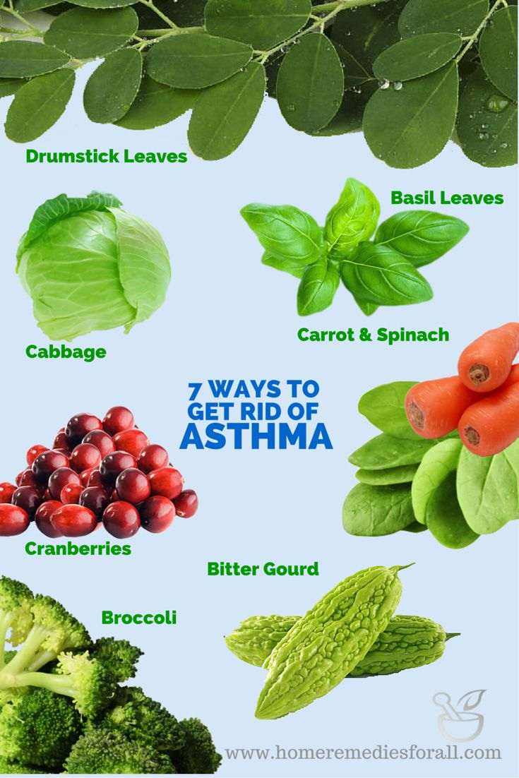 Get Complete Relief from these 7 Ways to Get Rid of Asthma