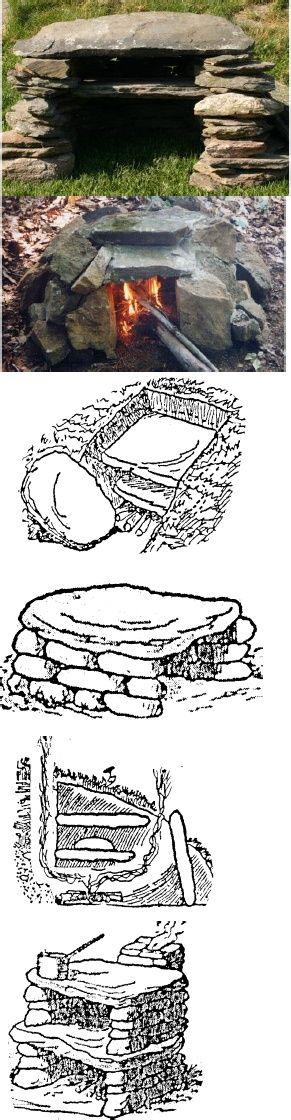 Una guía de supervivencia a largo plazo - Tipos de hornos primitivos