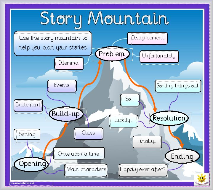 Detailed story mountain