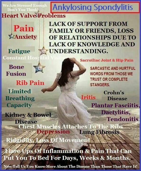 Today is International Fibromyalgia Awareness Day