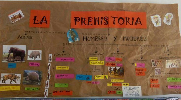 Mapa conceptual prehistoria