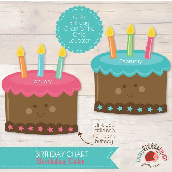 Busy Little Bugs Birthday Chart for Educators and Teachers