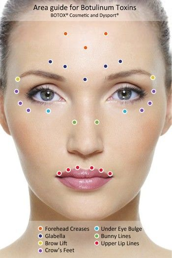 Houston Botox and Dysport Injections | Aesthetic Center for ...