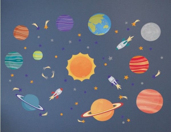 Outer Space Wall Stickers - Buy for any kid who loves the Solar System