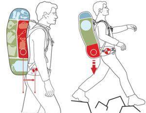 Rucksack packen   richtige Gewichtsverteilung