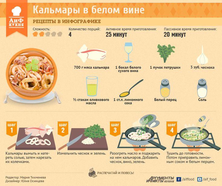 Летнее блюдо: кальмары, тушеные в белом вине | Рецепты в инфографике | Кухня | Аргументы и Факты