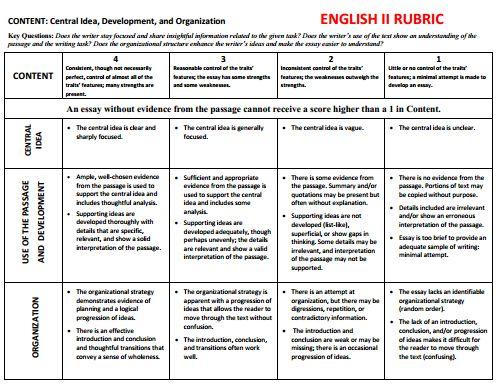 Common Core Sheets ELA | 10 Wonderful Common Core Standards Cheat Sheets ~ Educational ...