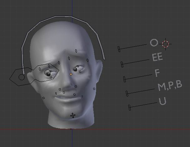In this part of the tutorial we will learn how to add drivers to the shape keys we created in part one, and add controller bones to complete our basic face rig.  Additional...