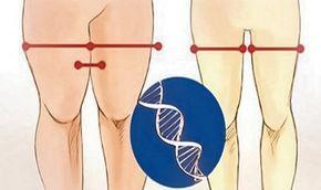 Un exercice à pratiquer chaque jour pendant 12 minutes pour éliminer la graisse accumulée au niveau de vos cuisses et de vos hanches et galber vos jambes.
