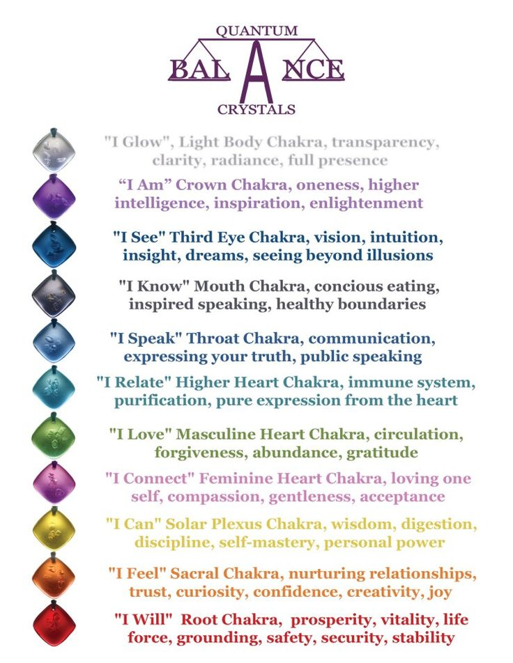 Chakra information for the main seven plus some minor chakras. Repeat them with your healing work or with your meditation sessions to keep the energy in a positive flow pattern! http://www.healingartforms.com/chakracleansing34.htm