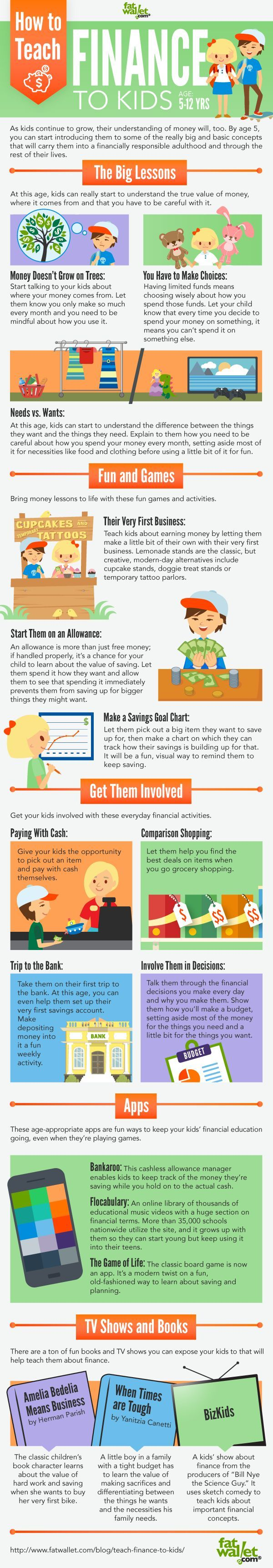 Teaching children about #money is a very important part of parenting. Here are some great lessons to teach them and tools to use.