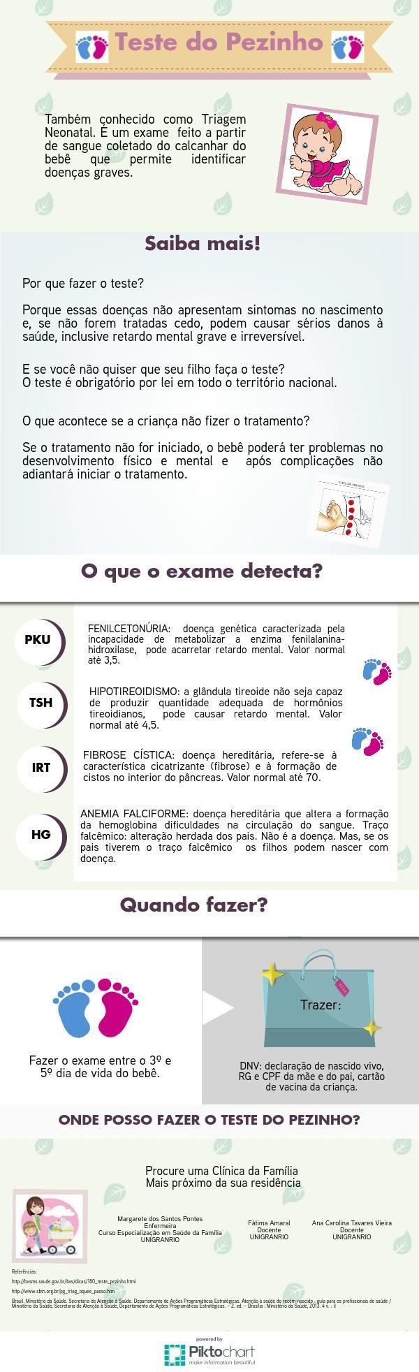 Teste do Pezinho   Piktochart Infographic Editor