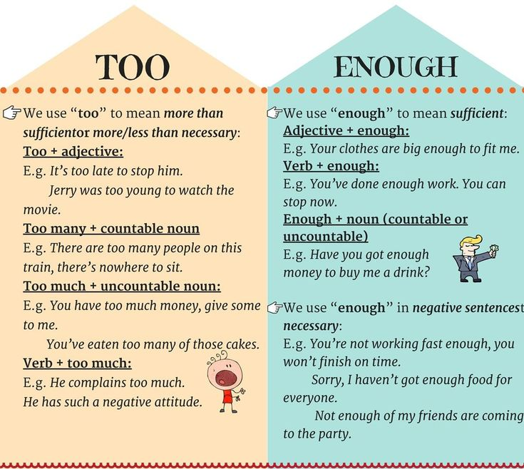 Too and enough can modify both nouns, adjectives and adverbs...