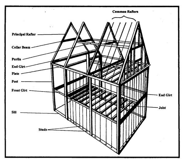 Illustration Of 17th Century Timber Frame Typical In The