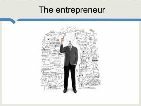 Joseph Schumpeter - YouTube