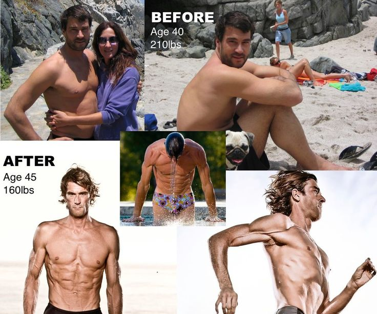 Before & After Photos: Rich Roll's Plant-Based Diet (Ultraman Athlete)