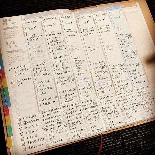 . 左下のToDoを全部達成っ‼︎ . 無理なく楽しくライフログが書けてる今、 「何気ない日常を記録する」という 簡単なようでやっていなかった事を ますます続けたいと思う今日この頃。 . . #ジブン手帳 #手帳 #ライフログ #lifelog